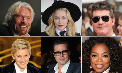 15 stars who found success without a degree