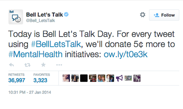 5. Bell raises money and awareness for mental health. (37,002 RTs)