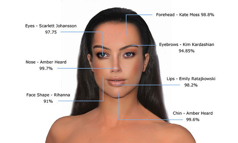 Dr Julian De Silva's team created the 'perfect' face composed of the stars' best features.